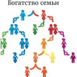 Богатство семьи. Как сохранить в семье человеческий, интеллектуальный и финансовый капиталы - скачать книгу