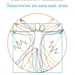 Качество жизни. Типология накаждыйдень (Вячеслав Богданов)