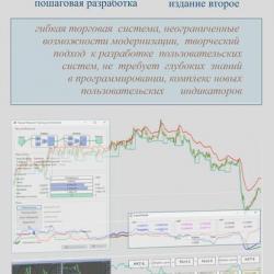 Нейросетевая торговая система Meta Trader 4 + MATLAB. Пошаговая разработка. Издание второе - скачать книгу