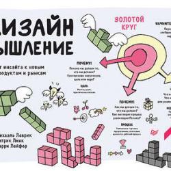 Дизайн-мышление. От инсайта к новым продуктам и рынкам (Михаэль Леврик)