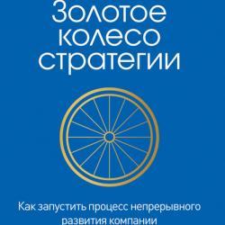 Золотое колесо стратегии. Как запустить процесс непрерывного развития компании (Алексей Романенко)