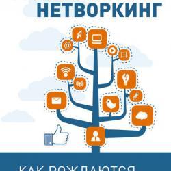 Мобильный нетворкинг. Как рождаются деловые связи (Леонид Бугаев)