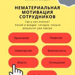 Нематериальная мотивация сотрудников (Виктория Зайцева)