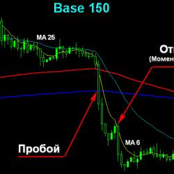 стратегия base150