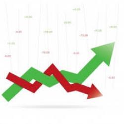 экономические индикаторы форекс