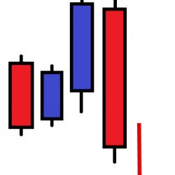 как торговать fakey: примеры, точки входа и стоп лосс