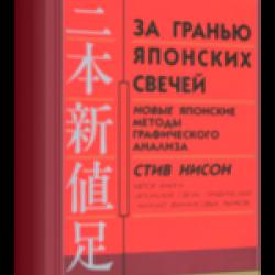 """Скачать бесплатно книгу Стив Нисон """"За гранью японских свечей"""""""