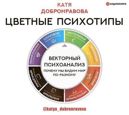 Аудиокнига Цветные психотипы. Векторный психоанализ: почему мы видим мир по-разному (Катя Добронравова)