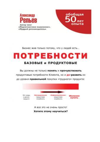 Потребности: базовые и продуктовые (Александр Репьев)