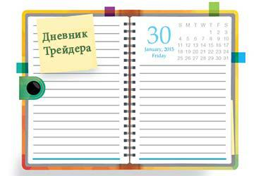 дневник трейдера