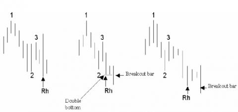 крюки росса - метод торговли без индикаторов