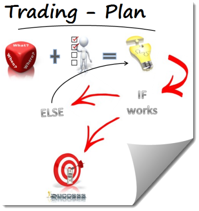 торговый план