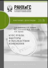 Курс рубля (Ю. Ю. Пономарев)