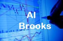 технический анализ эл брукс