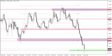 аналитика евро доллар на 19-02