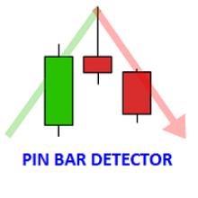 пин-бар - скачать индикатор