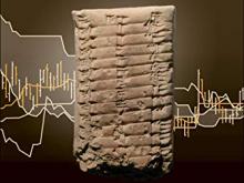 история технического анализа