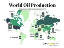 страны производители нефти