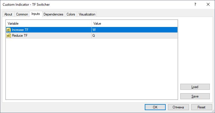 TF Switcher  - скачать индикатор для MetaTrader 4 бесплатно