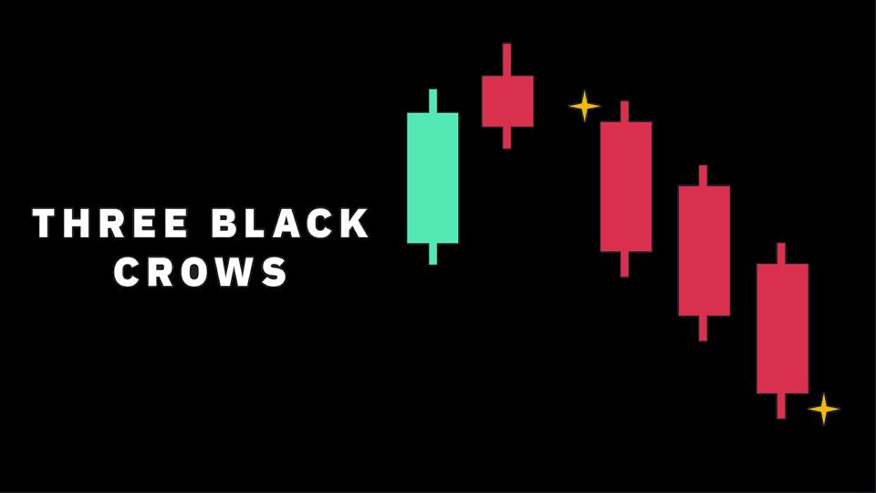 три черные вороны - разворот бычьего тренда